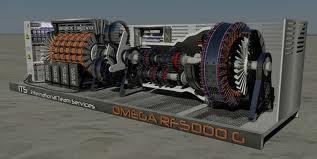 Notizie Free Energy Omega Rf5000 Electric Generator