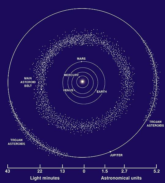 Fascia asteroidi