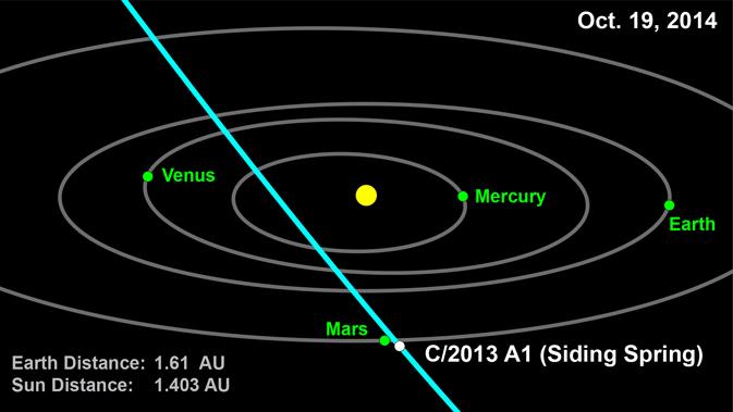 cometa-2013A1