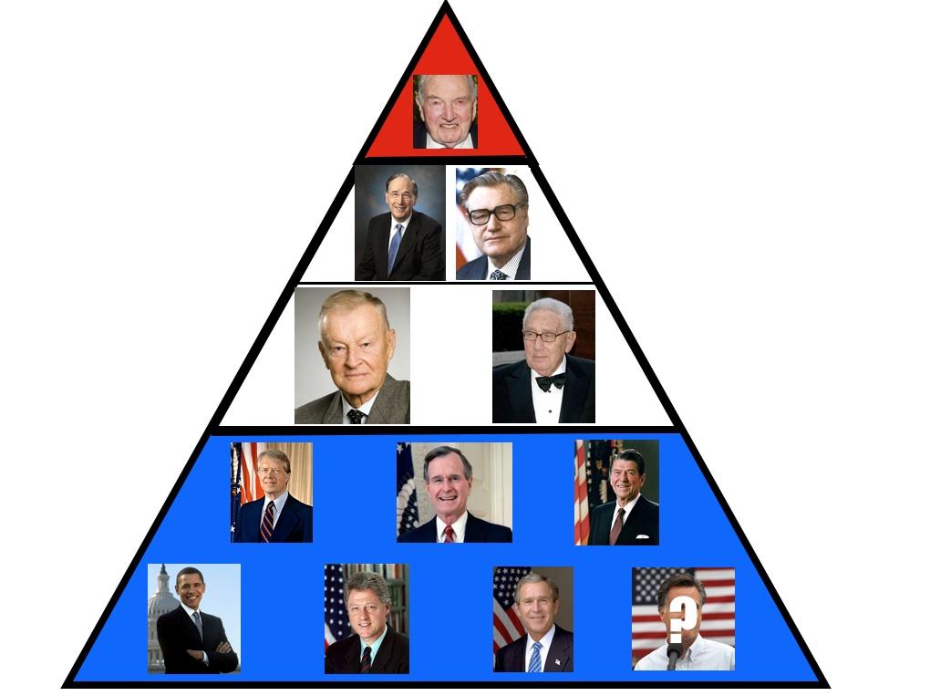 rockefeller piramide