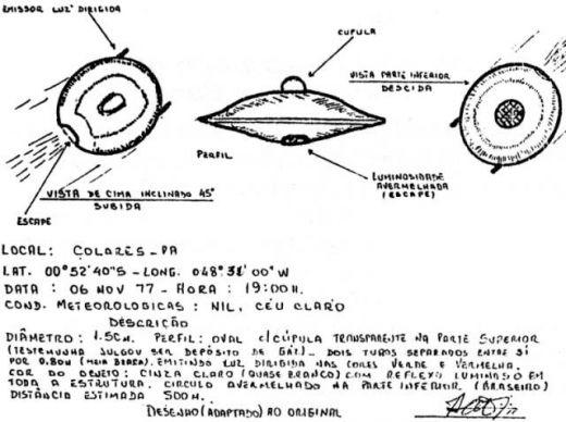 ufo avvistamento
