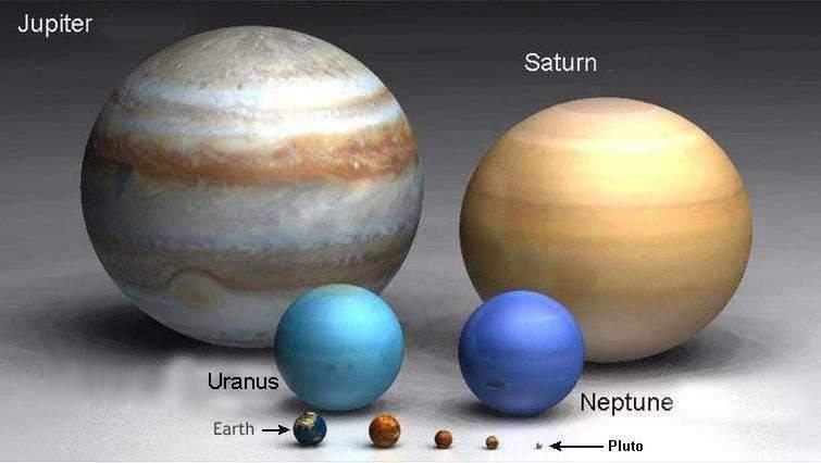 pianeti sistema soalre