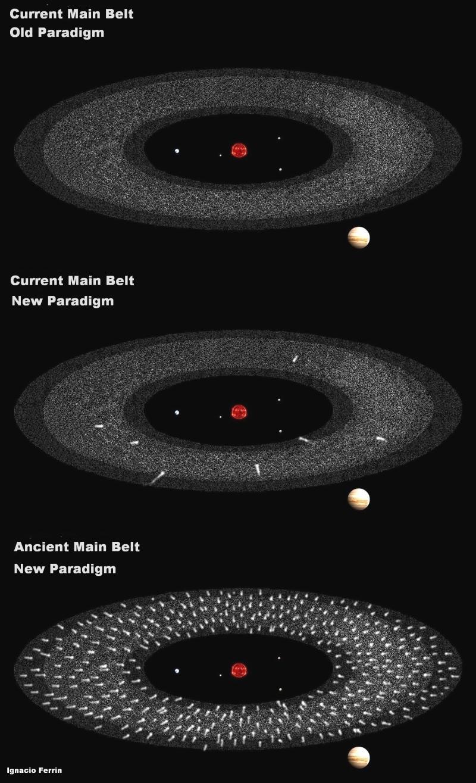 comete fascia asteroidi