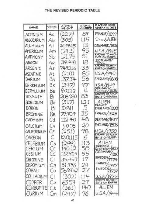 tavola periodica_p41